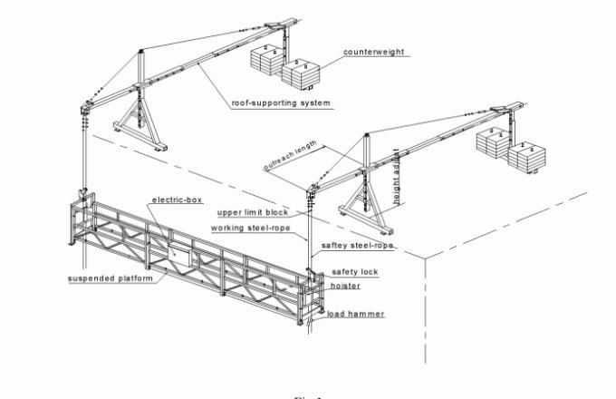 ZLP630 električna suspendirana platforma